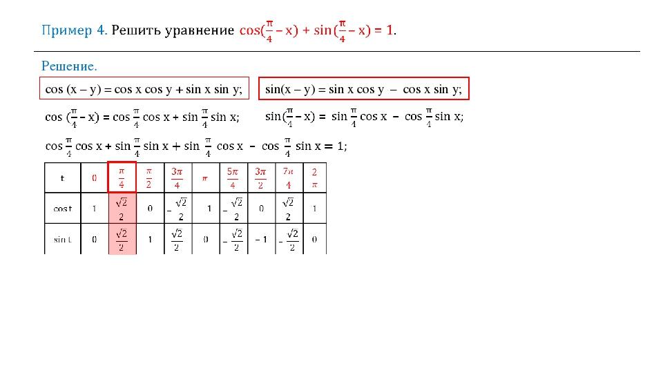 Решение. cos (x – y) = cos x cos y + sin x sin y; sin(x – y) = sin x cos y –...