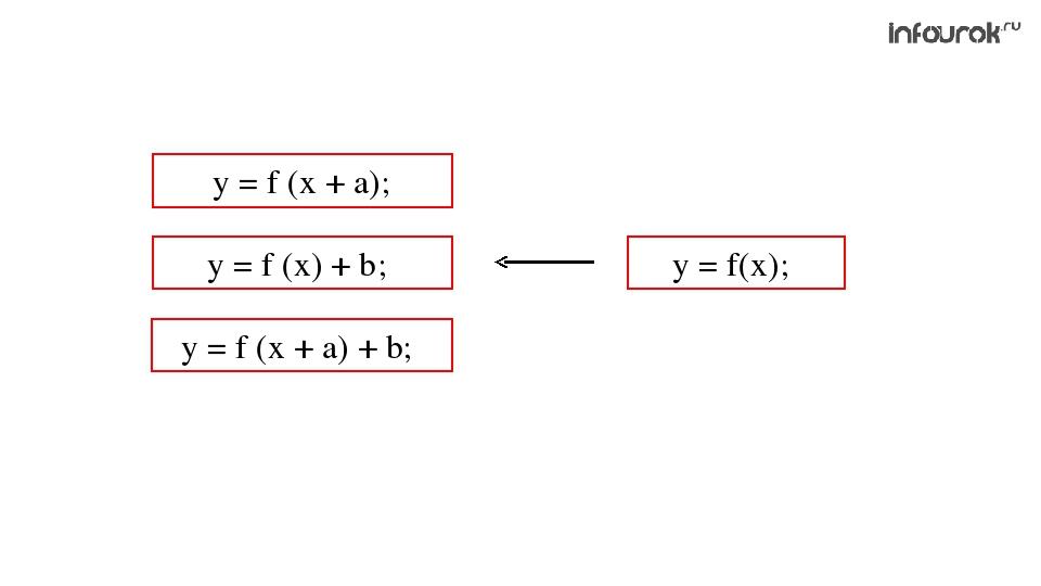 у = f (x + а); у = f (x) + b; у = f (x + а) + b; у = f(x);