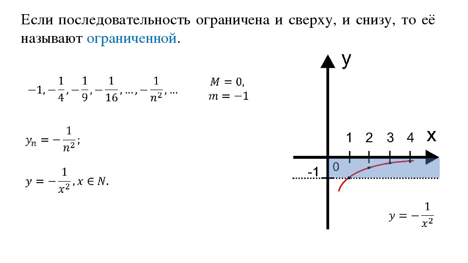 Если последовательность ограничена и сверху, и снизу, то её называют ограниче...