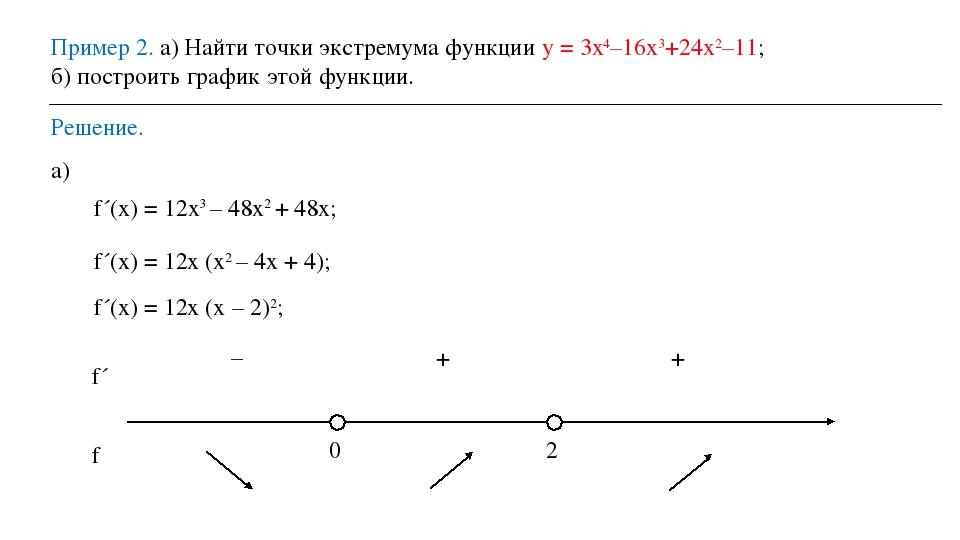 Пример 2. а) Найти точки экстремума функции у = 3х4–16х3+24х2–11; б) построит...