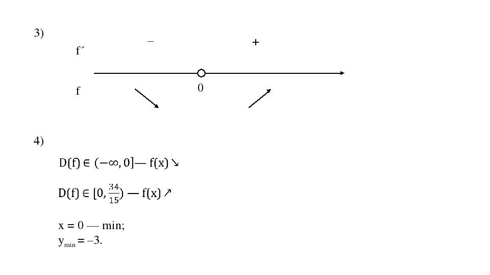 3) 0 – + f´ f 4) х = 0 — min; ymin = –3.