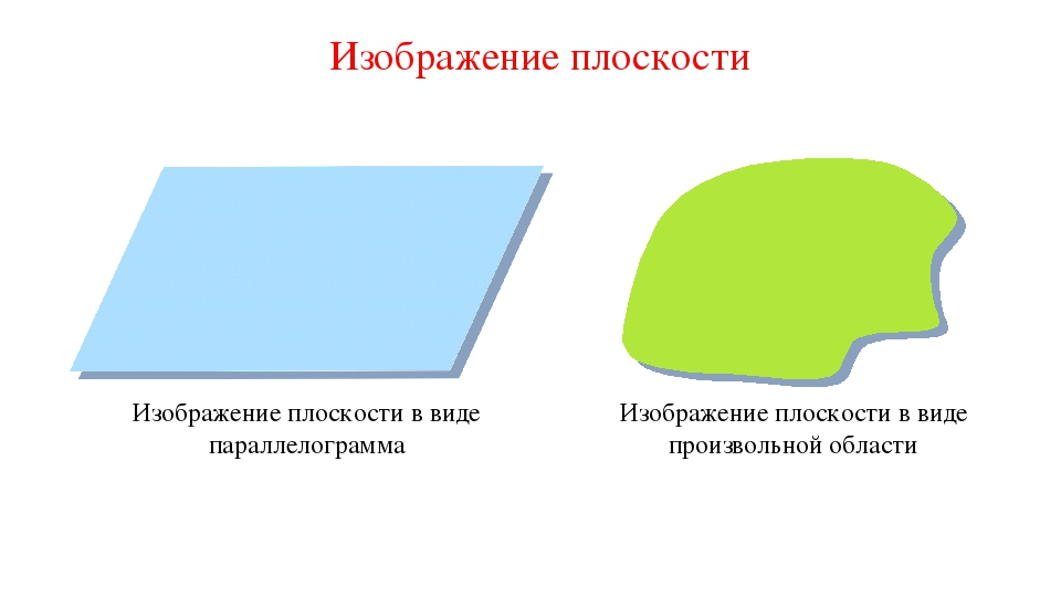 Изображение плоскости Изображение плоскости в виде параллелограмма Изображени...