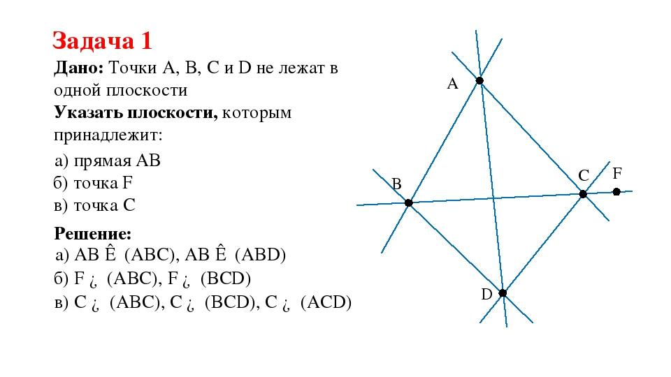 Задача 1 Дано: Точки A, B, C и D не лежат в одной плоскости Указать плоскости...