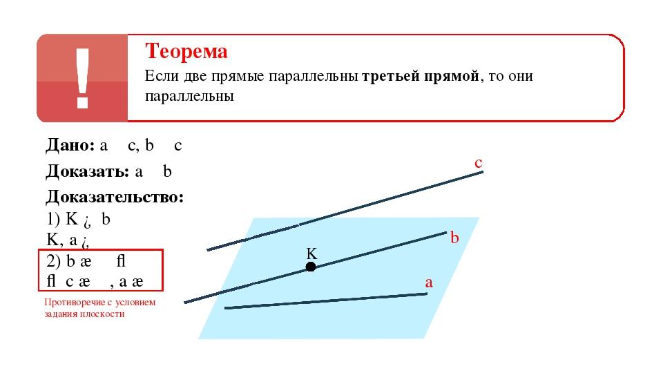 Теорема Если две прямые параллельны третьей прямой, то они параллельны b a с...