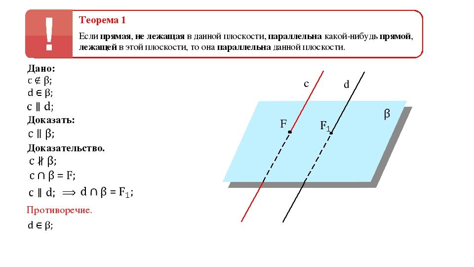 Теорема 1 Если прямая, не лежащая в данной плоскости, параллельна какой-нибуд...
