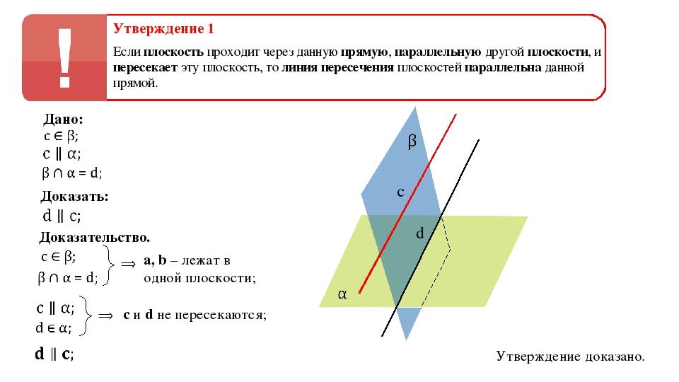 Утверждение 1 Если плоскость проходит через данную прямую, параллельную друго...