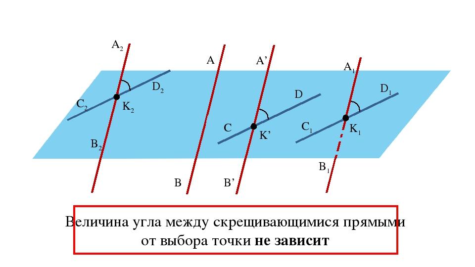 A B C D A1 B1 C1 D1 K1 K2 A2 B2 C2 D2 A' B' K' Величина угла между скрещивающ...