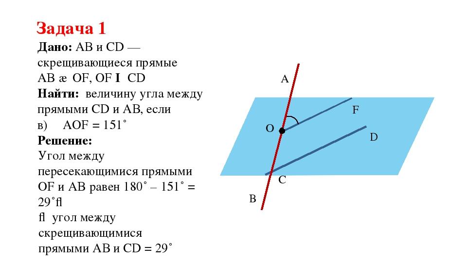 Найти: величину угла между прямыми СD и АВ, если Задача 1 в) ∠АOF = 151˚ A B...