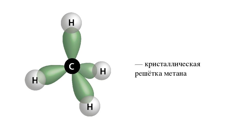 — кристаллическая решётка метана