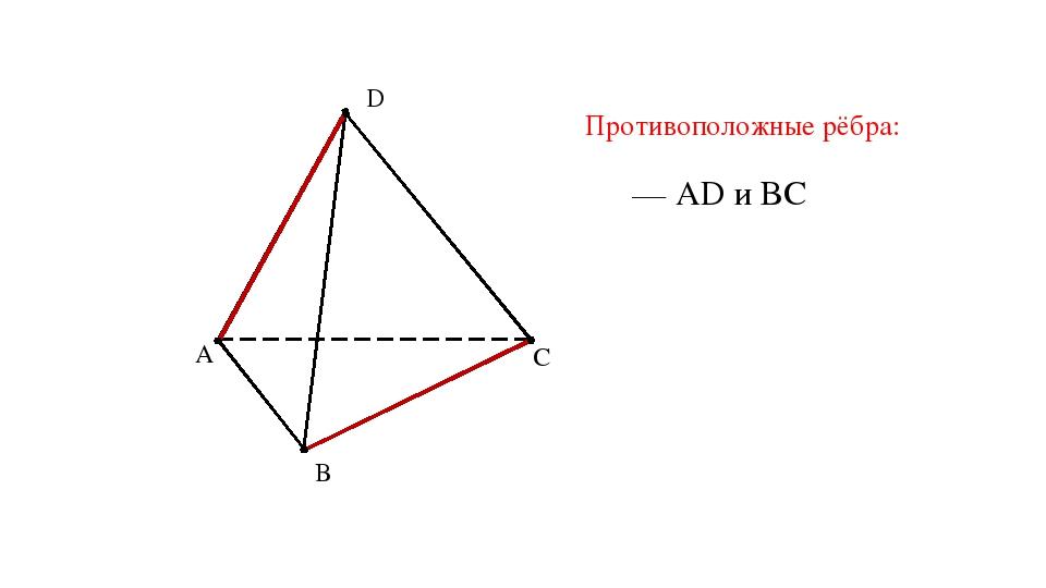 A B C D Противоположные рёбра: — AD и BC