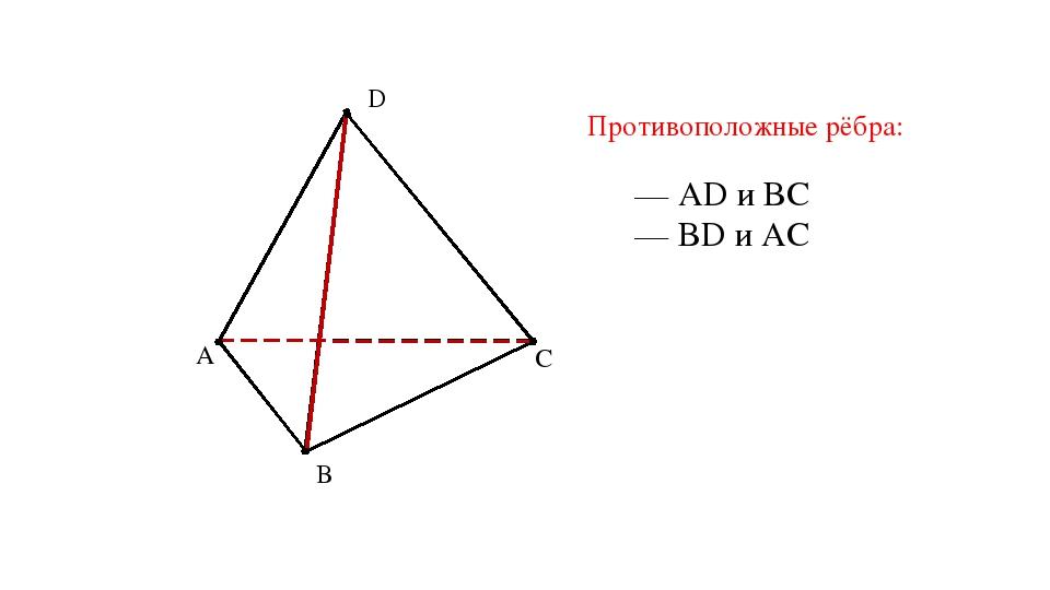 A B C D Противоположные рёбра: — AD и BC — BD и AC