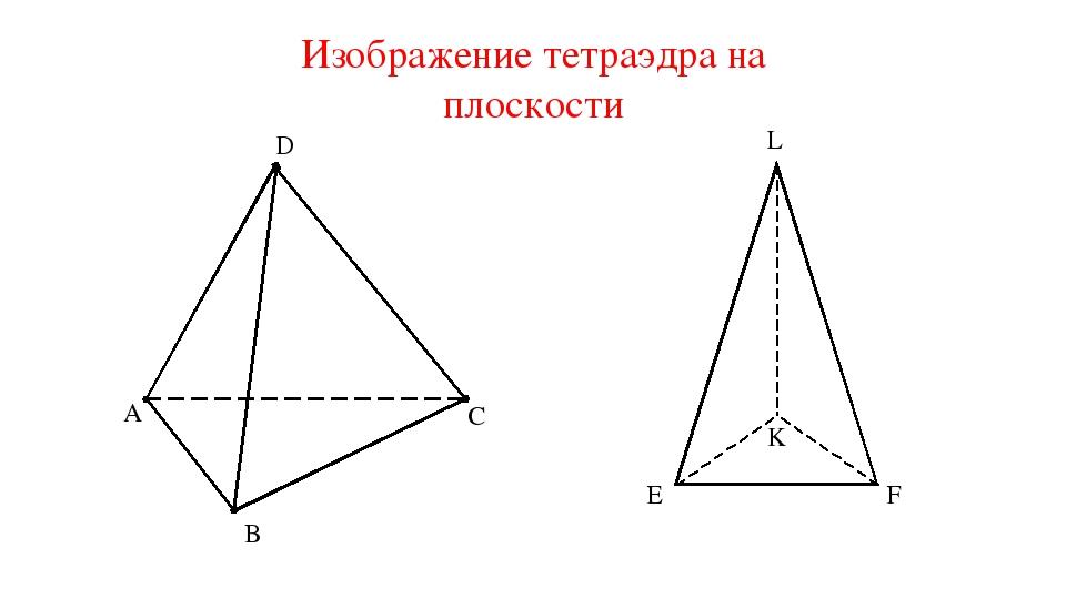 Изображение тетраэдра на плоскости A B C D K L E F