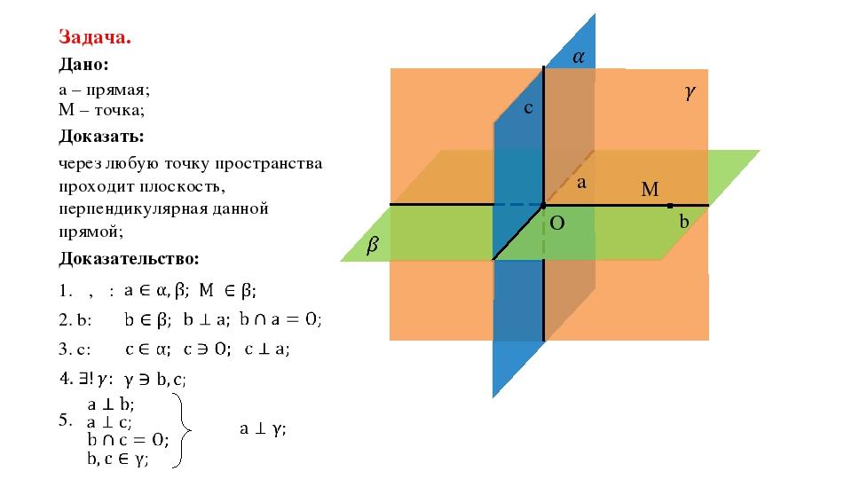 Задача. Дано: a – прямая; M – точка; Доказать: через любую точку пространства...
