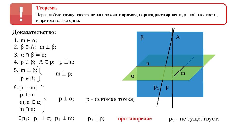 Теорема. Через любую точку пространства проходит прямая, перпендикулярная к д...
