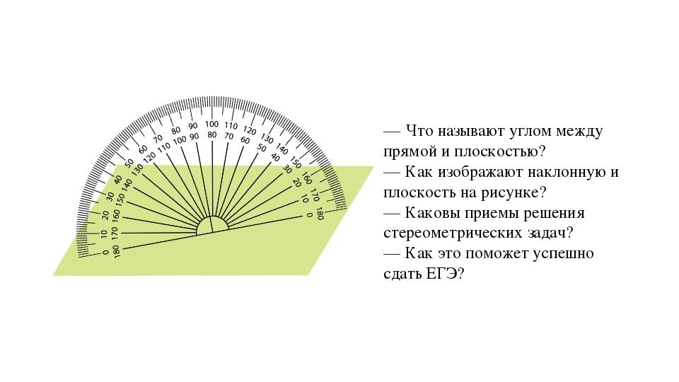 — Что называют углом между прямой и плоскостью? — Как изображают наклонную и...