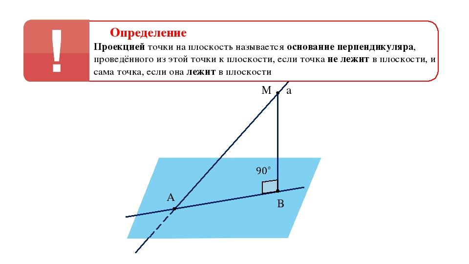 M A B α a Определение Проекцией точки на плоскость называется основание перпе...