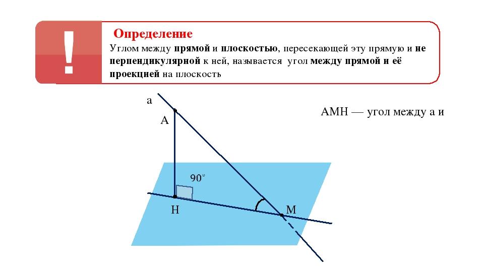 Определение Углом между прямой и плоскостью, пересекающей эту прямую и не пер...