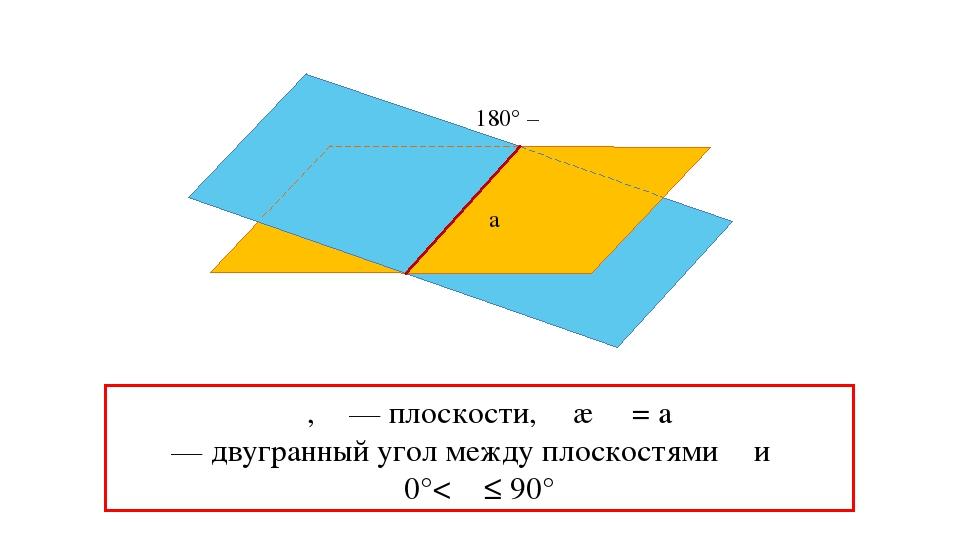 α, β — плоскости, α ∩ β = a φ — двугранный угол между плоскостями α и β 0°< φ...