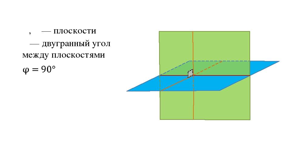 α, β — плоскости φ — двугранный угол между плоскостями α β φ