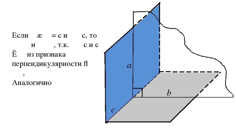 α β a b c γ Если α ∩ β = с и γ ⏊ с, то γ ⏊ α и γ ⏊ β, т.к. γ ⏊ с и с ⊂ α из п...