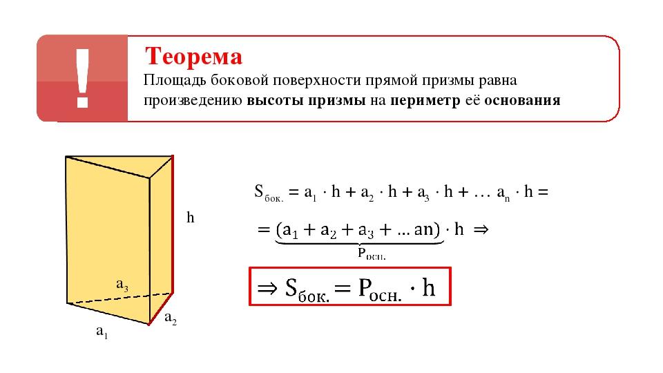 Теорема Площадь боковой поверхности прямой призмы равна произведению высоты п...