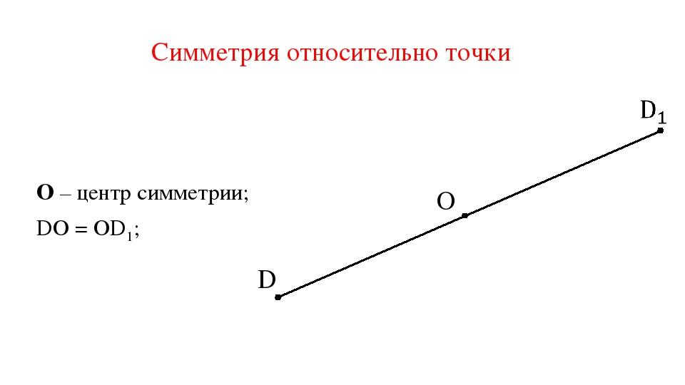 D O О – центр симметрии; DО = ОD1; Симметрия относительно точки