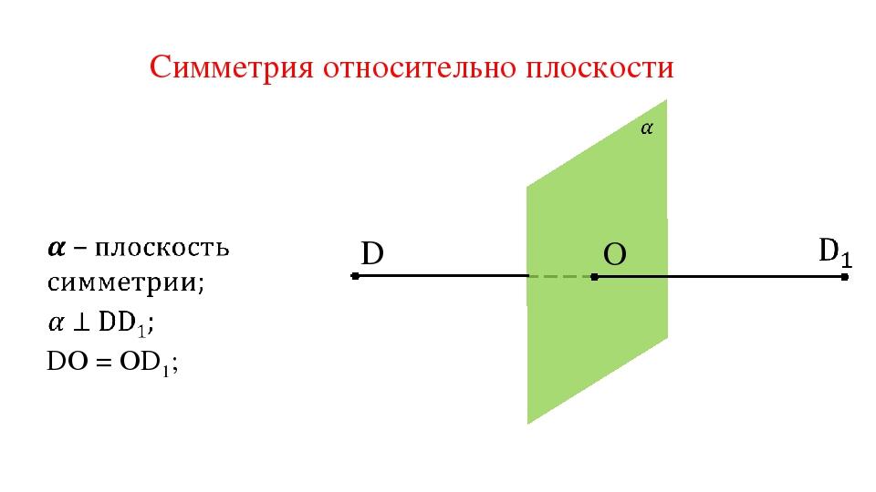 Симметрия относительно плоскости D O DО = ОD1;