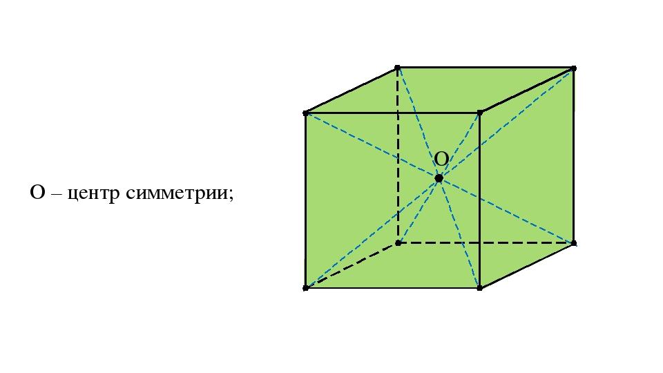 O O – центр симметрии;