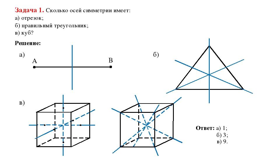 Задача 1. Сколько осей симметрии имеет: а) отрезок; б) правильный треугольник...