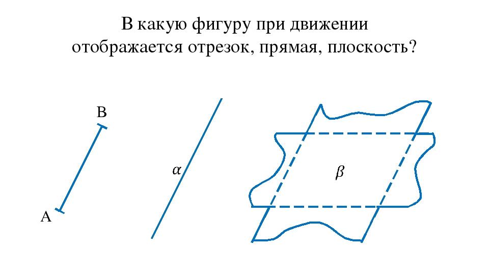 В какую фигуру при движении отображается отрезок, прямая, плоскость? А B