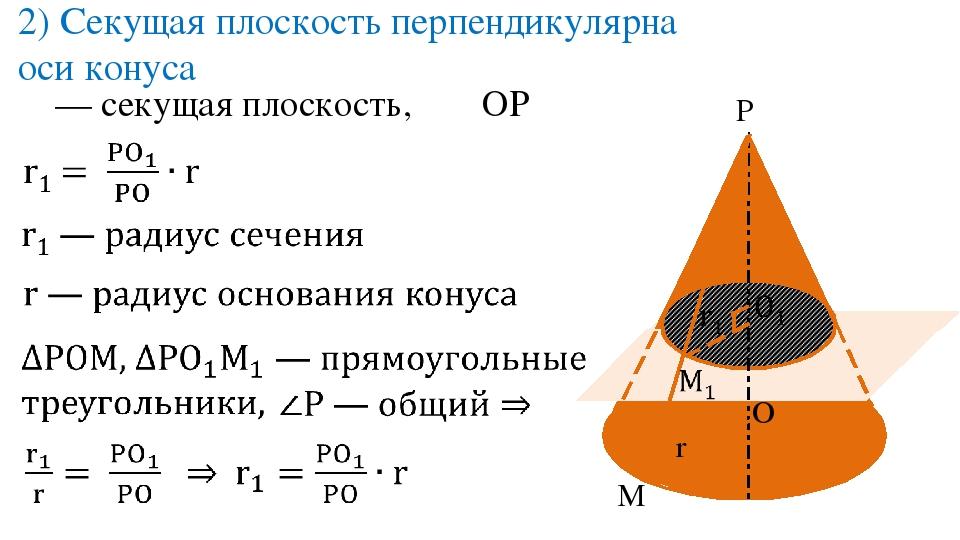α — секущая плоскость, 2) Секущая плоскость перпендикулярна оси конуса α⏊OP
