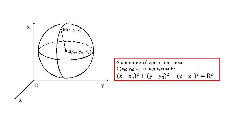 z y x M(x; y; z) O