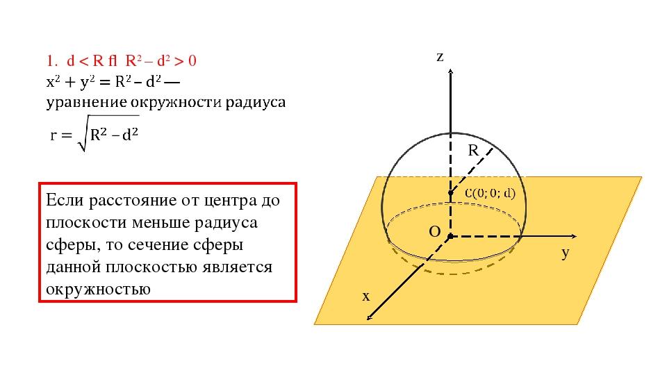 1. d < R ⇒ R2 – d2 > 0 z y x O R α Если расстояние от центра до плоскости мен...