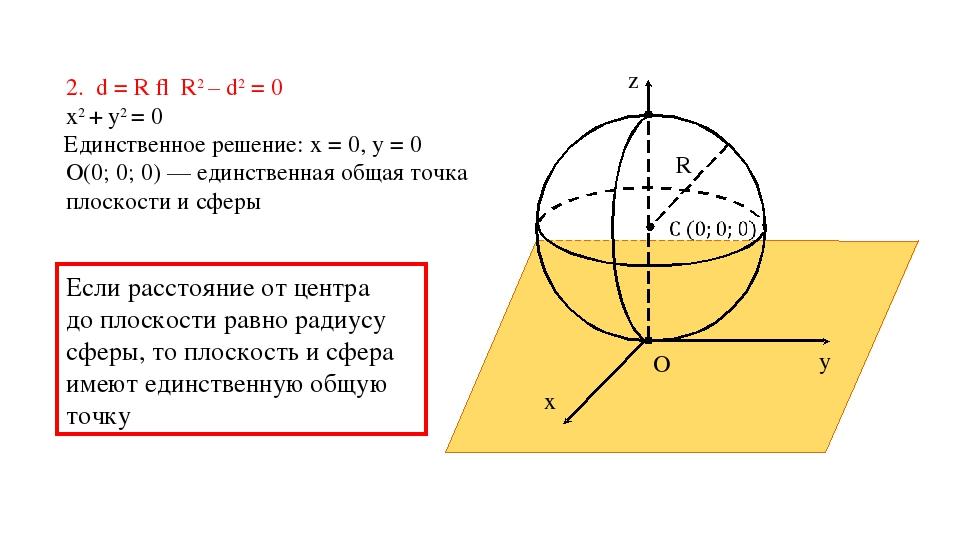 2. d = R ⇒ R2 – d2 = 0 z y x O α x2 + y2 = 0 Если расстояние от центра до пло...