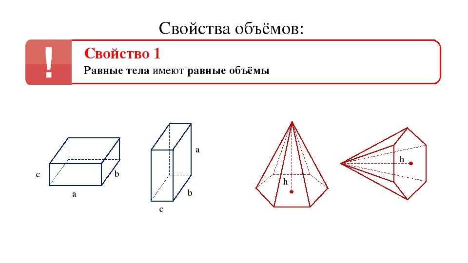 Свойства объёмов: Свойство 1 Равные тела имеют равные объёмы c a b c b a h h