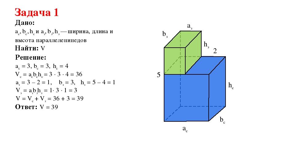 Задача 1 Дано: Решение: Vc = aсbсhс = 3 · 3 · 4 = 36 aс = 3, bс = 3, hс = 4 Н...