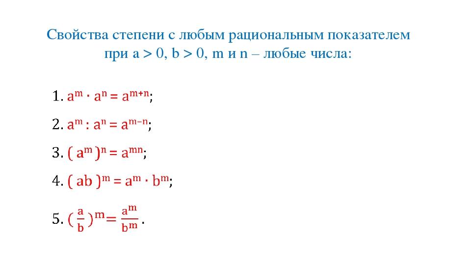Свойства степени с любым рациональным показателем при a > 0, b > 0, m и n – л...