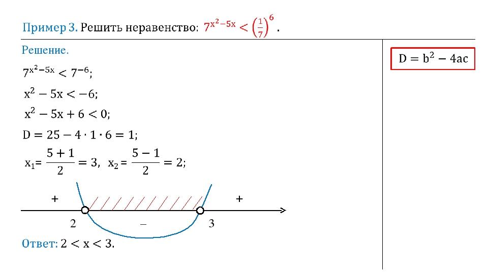 Решение. + + – 2 3