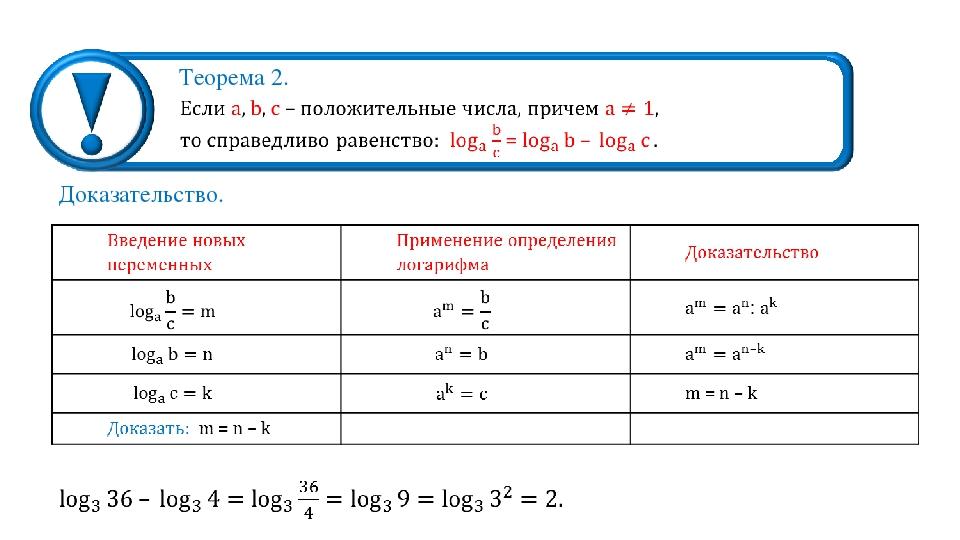 Теорема 2. Доказательство.