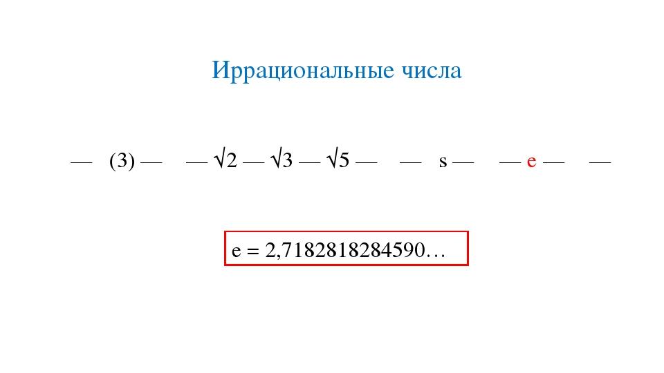 Иррациональные числа γ — ζ(3) — ρ — √2 — √3 — √5 — φ — δs — α — e — π — δ e =...