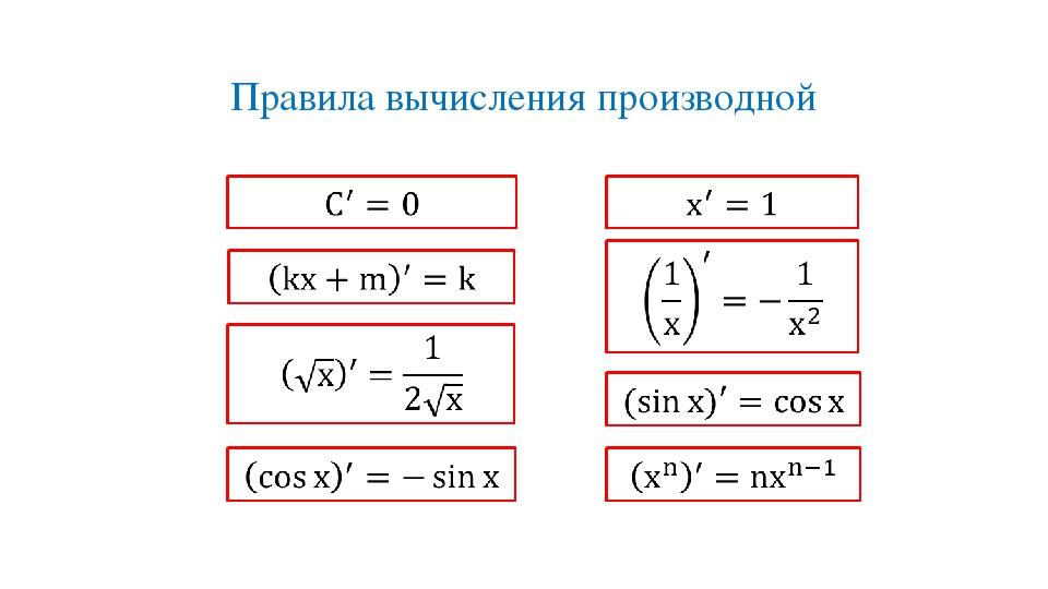 Правила вычисления производной