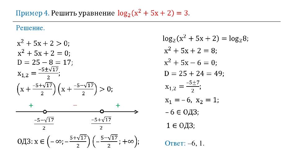 Решение. Ответ: –6, 1. + + –