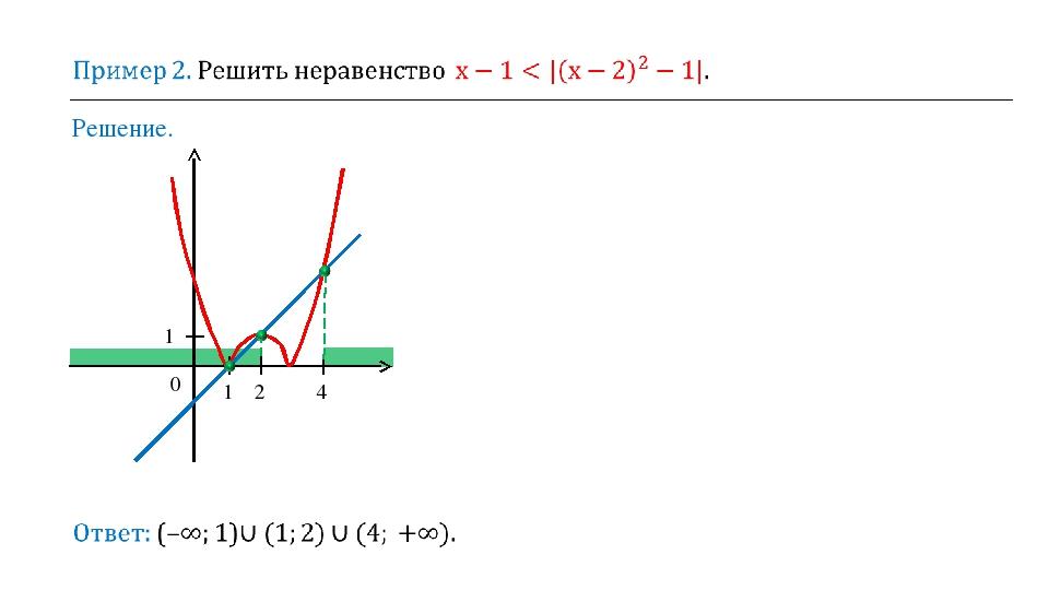Решение. 1 2 4 1 0