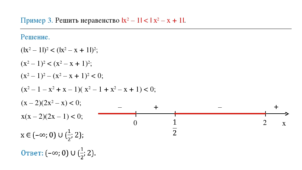 Пример 3. Решить неравенство |x2 – 1| < | x2 – x + 1|. Решение. (|x2 – 1|)2 <...