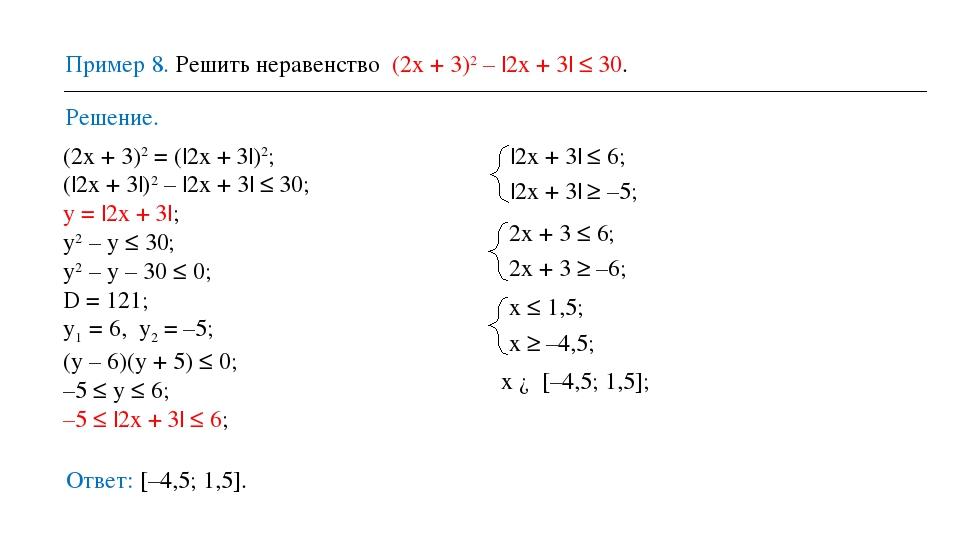 Пример 8. Решить неравенство (2x + 3)2 – |2x + 3| ≤ 30. Решение. Ответ: [–4,5...