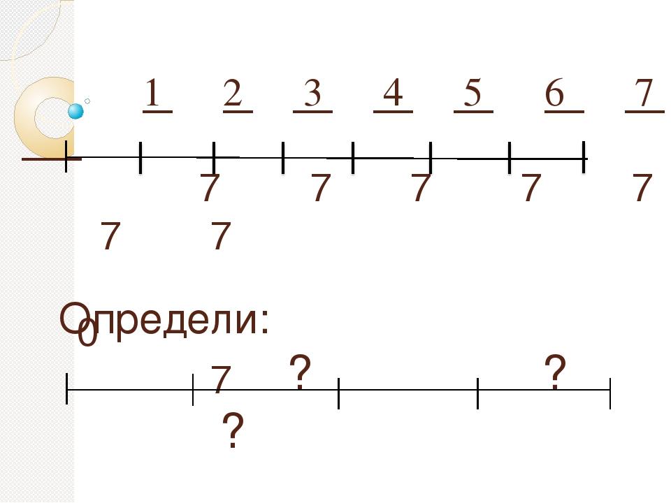1 2 3 4 5 6 7 7 7 7 7 7 7 7 0 7 Определи: ? ? ? 0 4