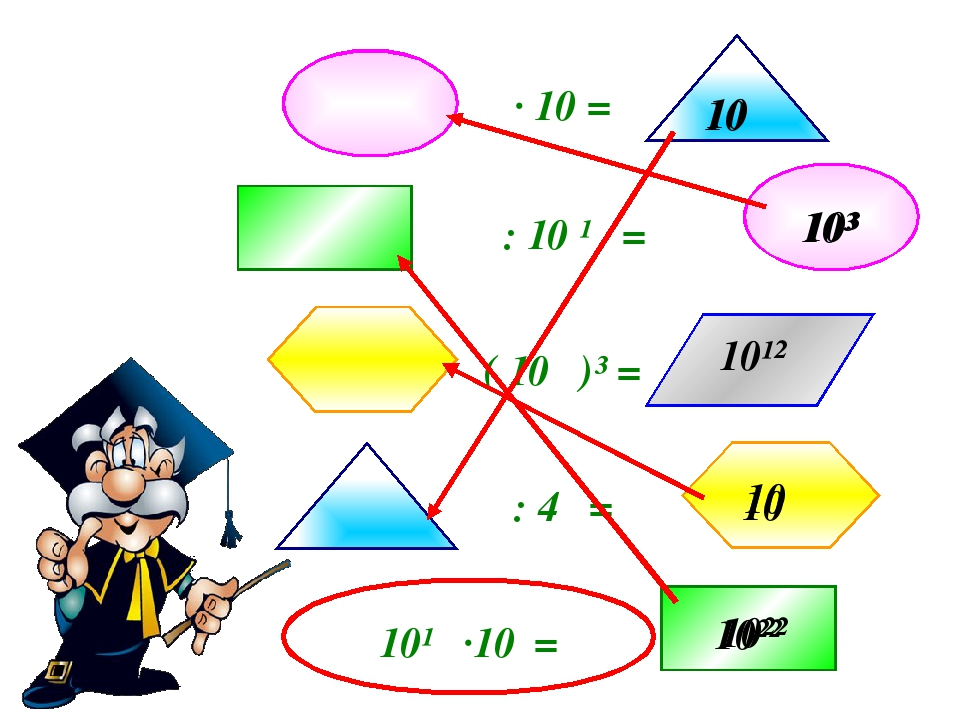 10²² 10²² 10³ 10³ 10⁴ 10⁴ 10⁴ 10⁴ 10¹² · 10 = : 10 ¹⁹ = ( 10⁴ )³ = : 4⁰ = 10¹...