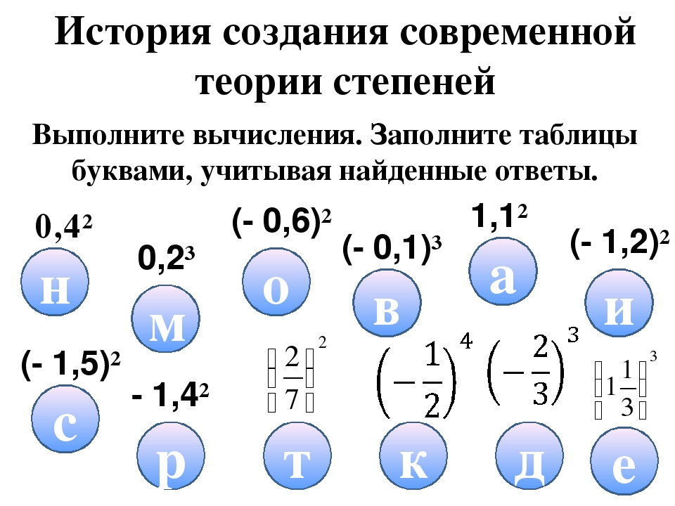 История создания современной теории степеней Выполните вычисления. Заполните...