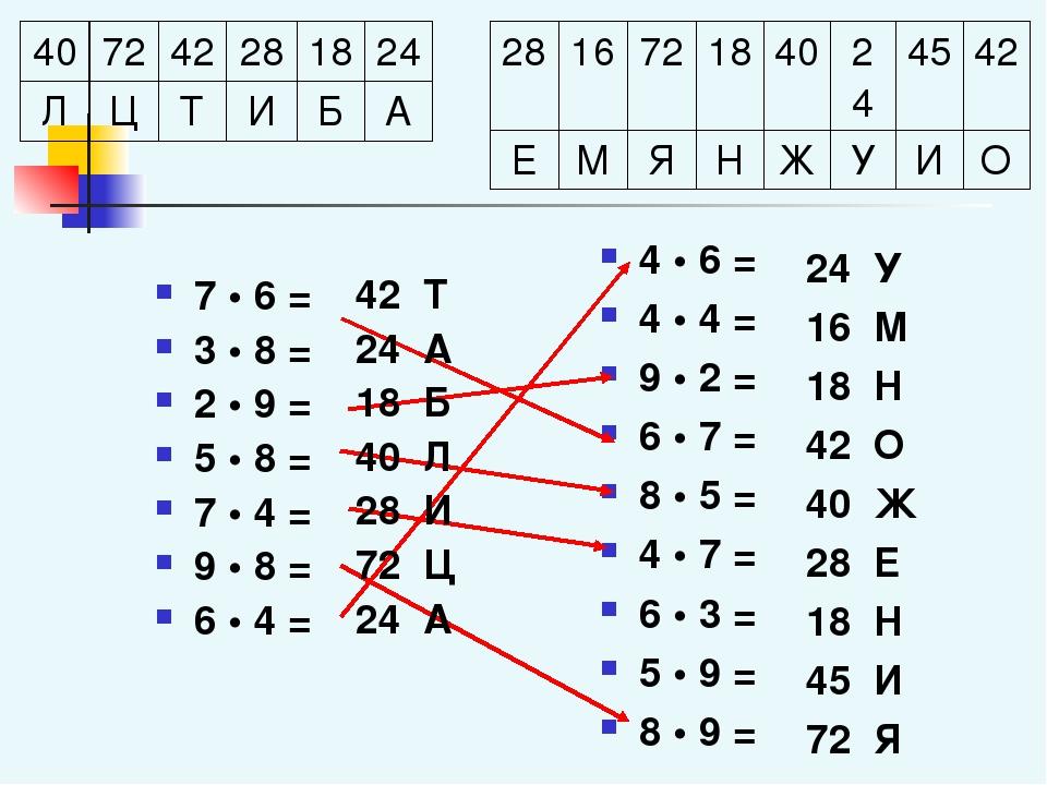 7 • 6 = 3 • 8 = 2 • 9 = 5 • 8 = 7 • 4 = 9 • 8 = 6 • 4 = 4 • 6 = 4 • 4 = 9 • 2...