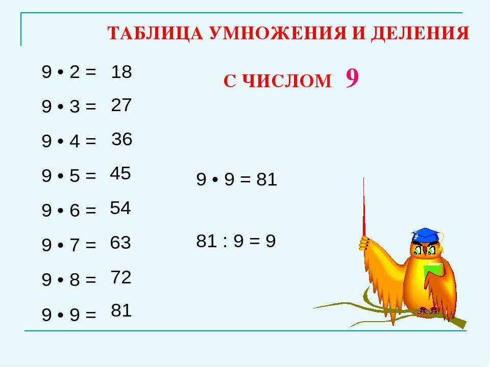 9 • 2 = 9 • 3 = 9 • 4 = 9 • 5 = 9 • 6 = 9 • 7 = 9 • 8 = 9 • 9 = 27 18 45 36 6...